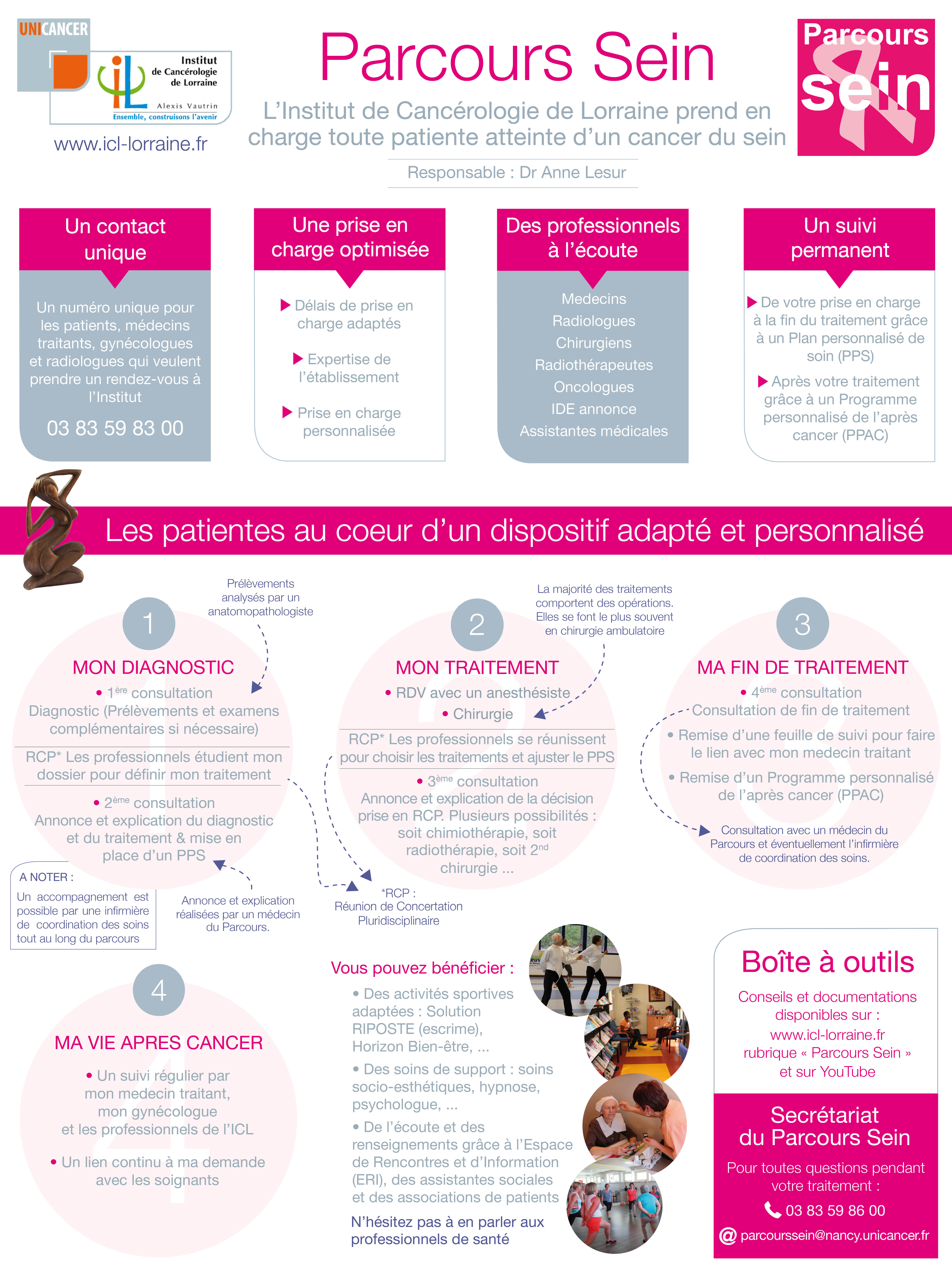 Poster Parcours SeinICL